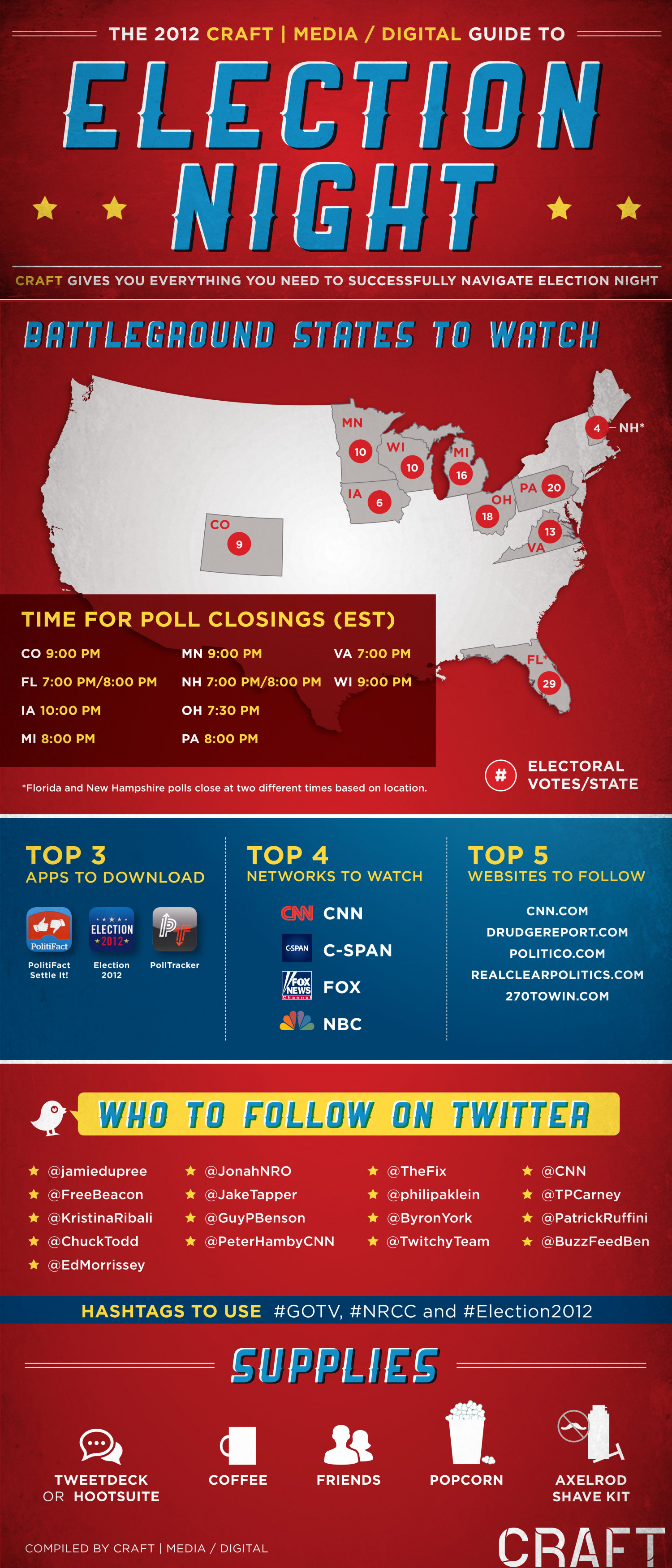 Election Night Guide Infographic