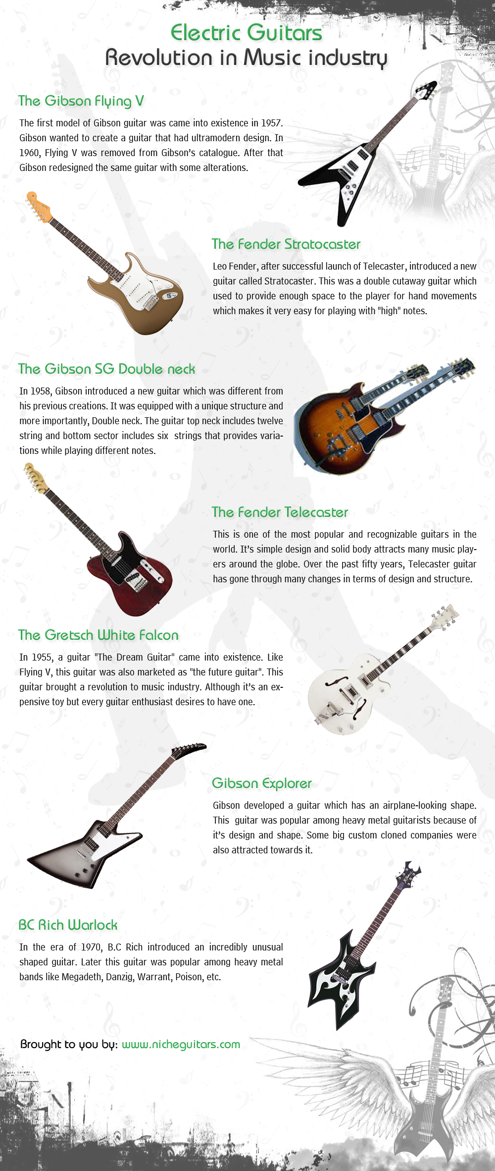 Electric Guitars - Revolution In Music Industry | Visual ly