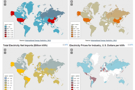 Electricity Generation Maps Infographic