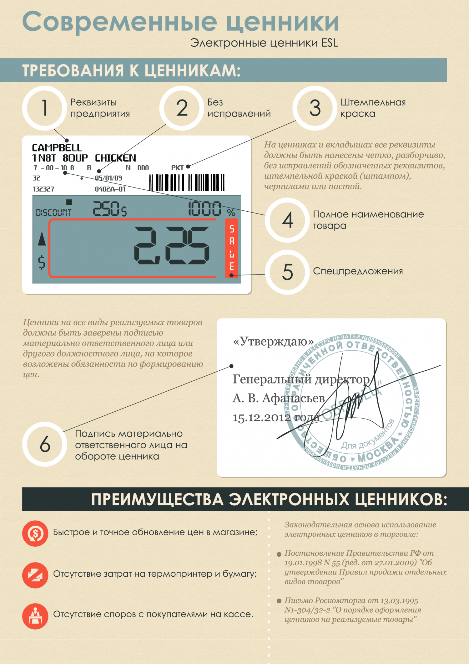 Electronic Price Infographic