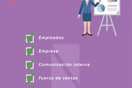 Elementos básicos del marketing interno [infografia] Infographic