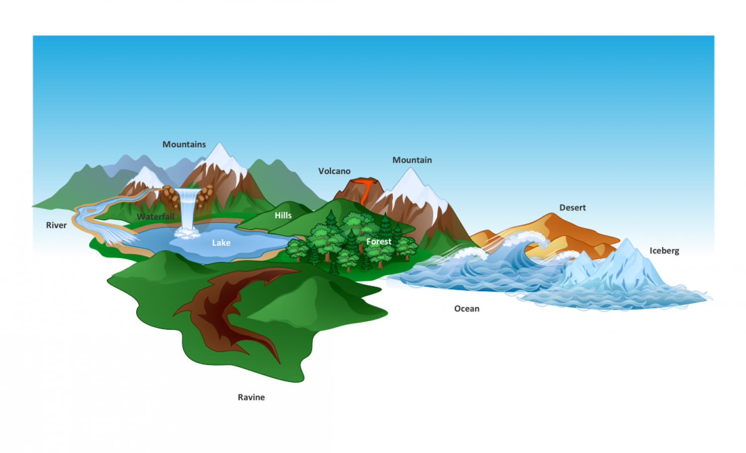 Elements - Geography Infographic