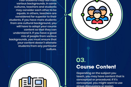 Elements that Affect Online Tutoring Approach Infographic