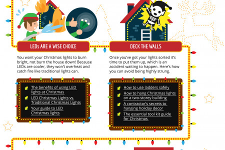 Elf and Safety Guide to Outdoor Christmas Lights Infographic