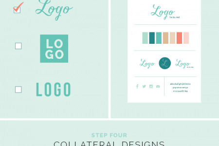 Elle & Company Branding Process Infographic