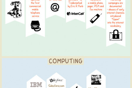 Eloqua x JESS3: Disruptive Innovations Infographic Infographic