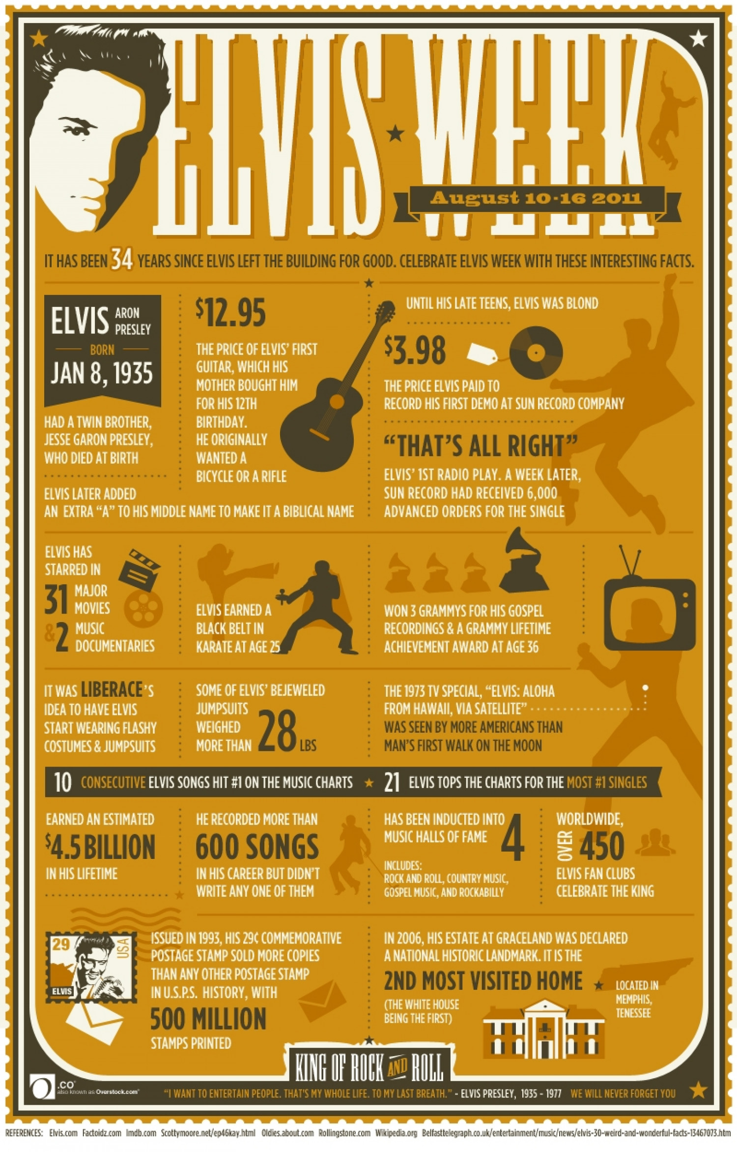 Elvis Week by O.co Infographic