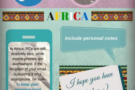 Email Etiquette around the World Infographic