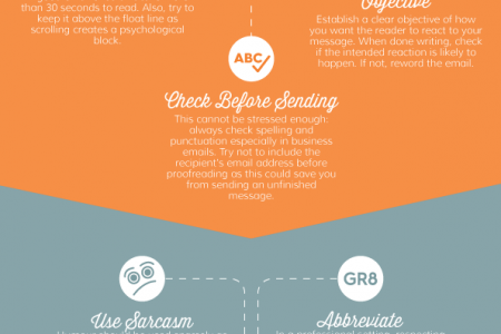 Email etiquette Infographic