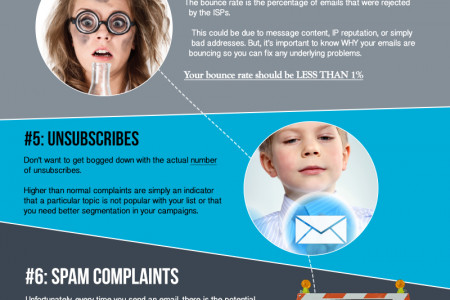 Email Marketing Metrics - What to Watch, What to Ignore Infographic