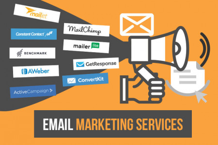 Email Marketing Services Infographic