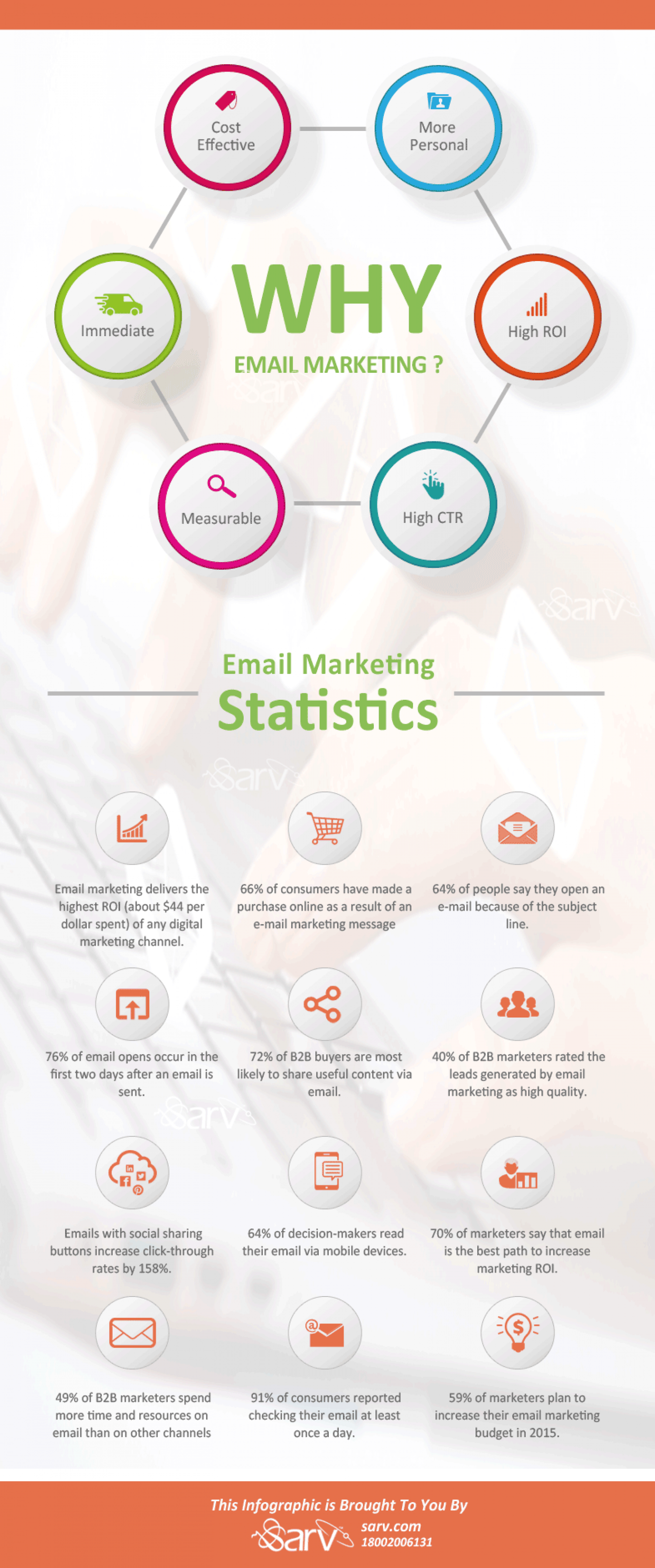 Email Marketing Statistics for 2015  Infographic