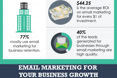 Email Marketing Stats Every Marketer Should Know [Infographic] Infographic