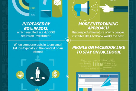 Email Marketing vs Social Media-Infographic Infographic