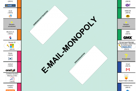 E-Mail Monopoly Infographic