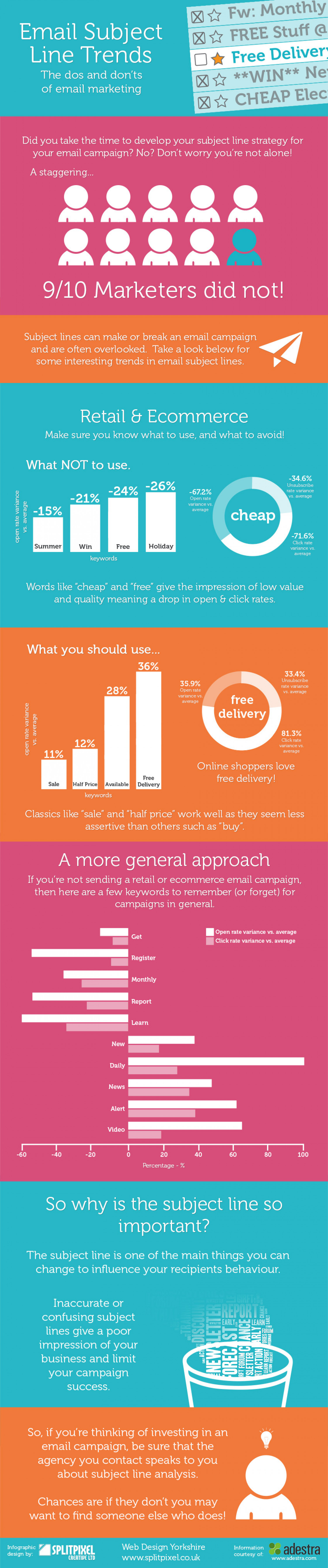 Email Subject Line Trends  Infographic