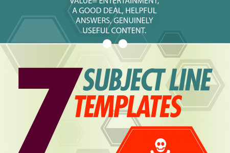 Email Subject Lines: 7 Templates to get Your Emails Opened - Infographic Infographic