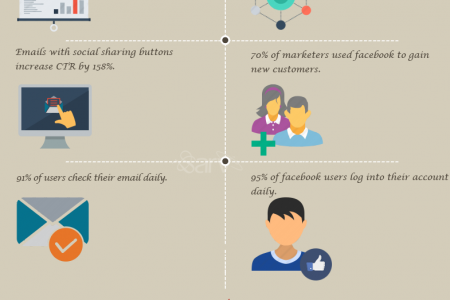 Email vs Social Media: Which One is Your Priority Infographic