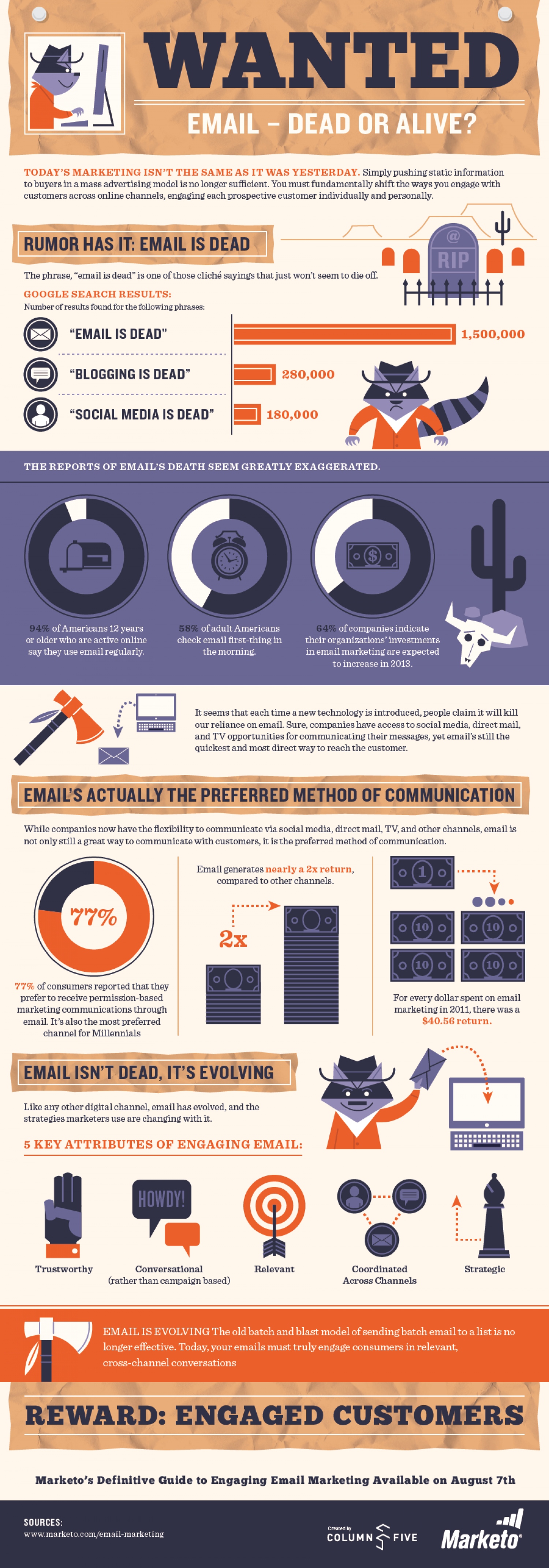 Email Wanted Dead or Alive Infographic