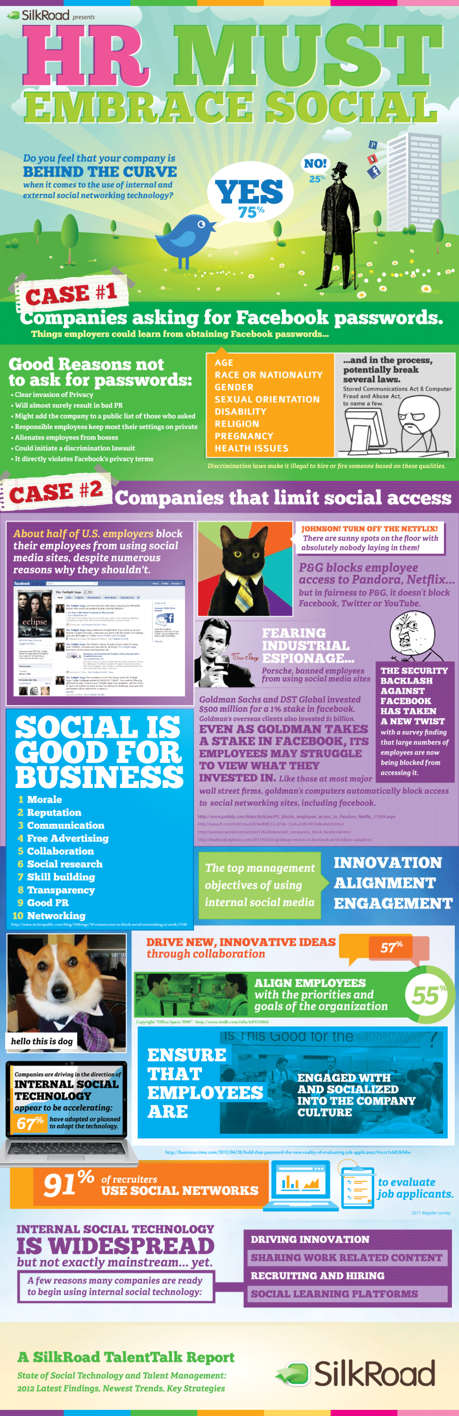 Embracing Social Technology: A Call to Action Infographic