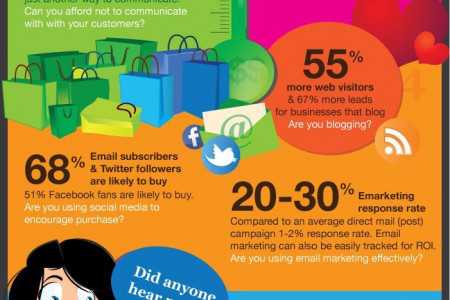 Embrance online culture Infographic