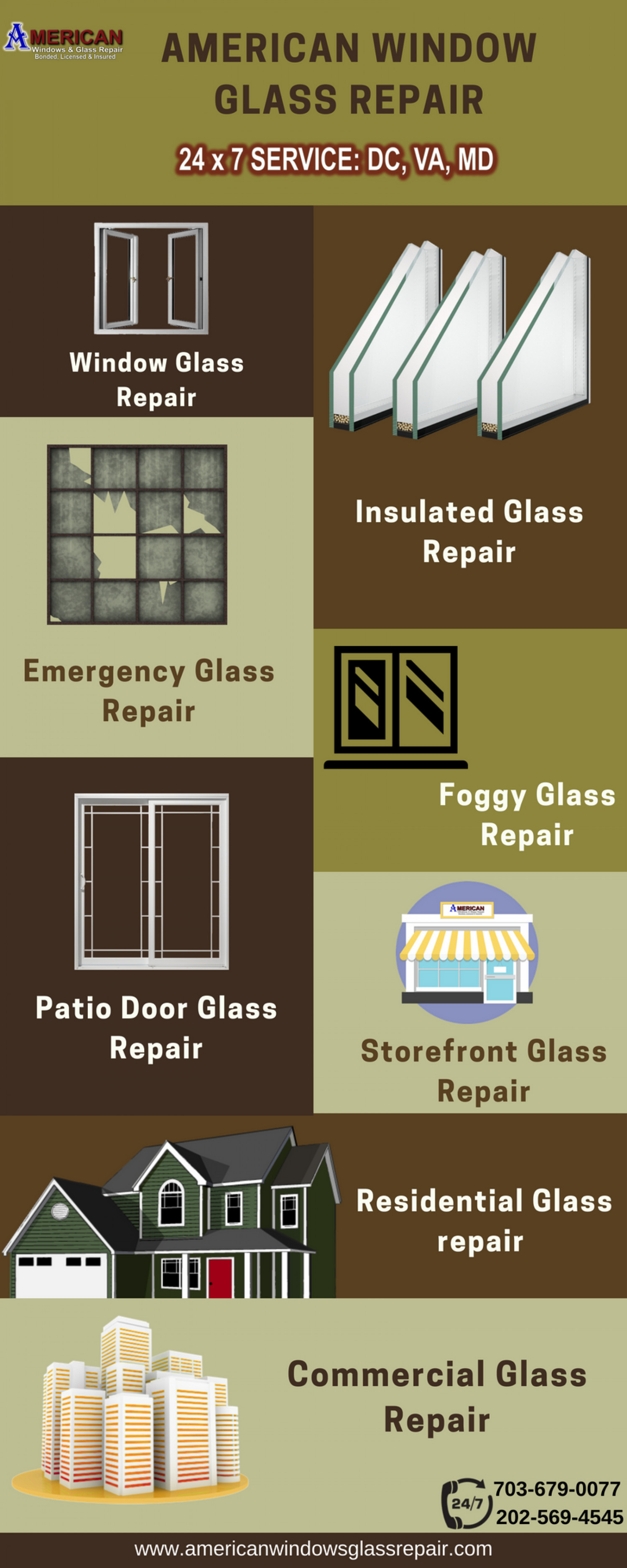 Emergency Glass Repair Riverdale MD | American Window Glass Repair Infographic