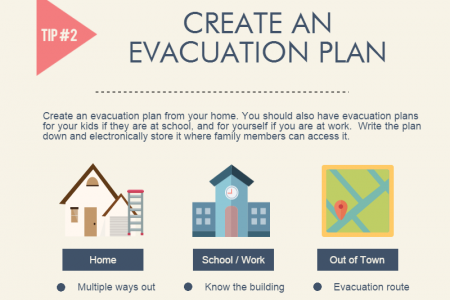 Emergency Preparedness Tips Infographic