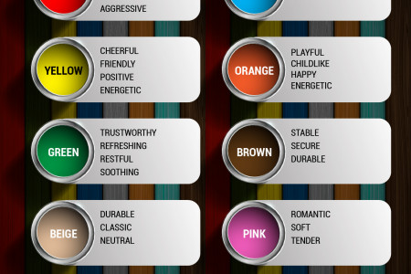 Emotional Reactions To Colors Infographic