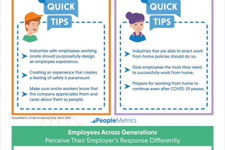 Employee Experience in a COVID-19 World Infographic