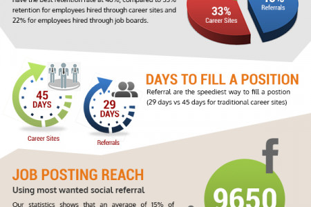 Employee Referral Stats Infographic