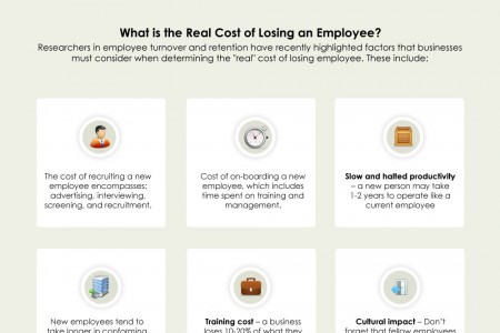 Employee Retention is Mandatory to Ensure Organizational Productivity Infographic