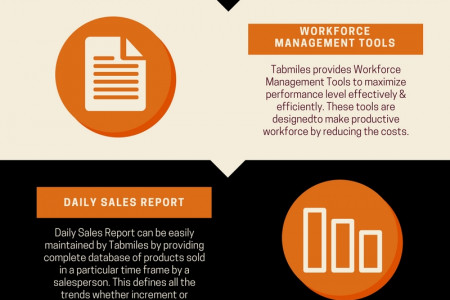 Employee tracker app - Tabmiles Infographic