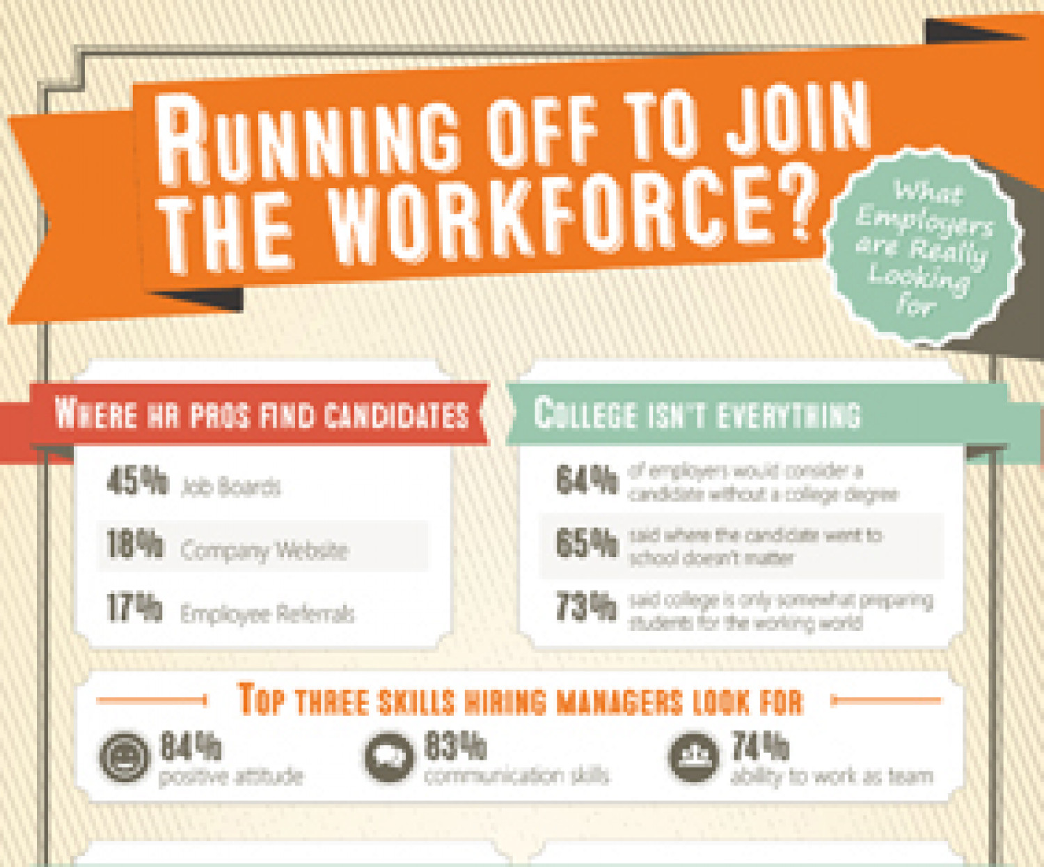 Running Off to Join the Workforce? Infographic