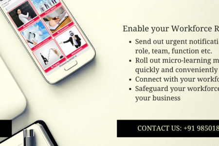 Enable Your Workforce Remotely   Gamification in Learning Infographic