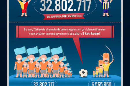 End of the Football Season Infographic