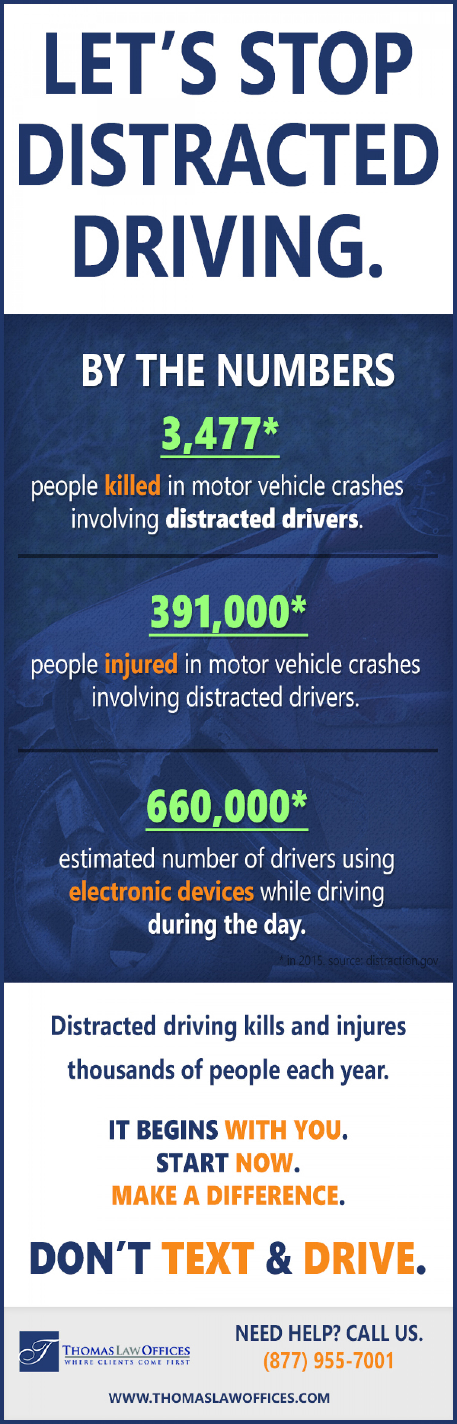 Ending Distracted Driving Stops With Us Infographic