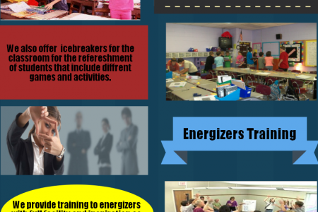 Energizers For Students Infographic