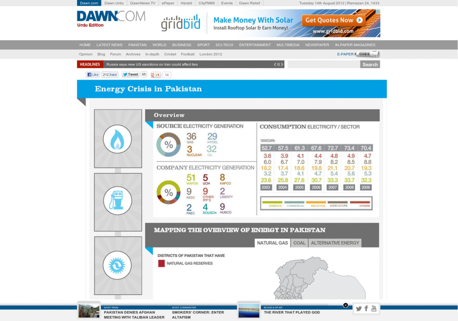 Energy Crisis in Pakistan Infographic