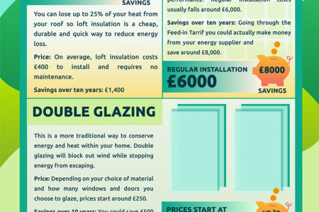 Energy Efficiency in the Home: Present and Future Infographic