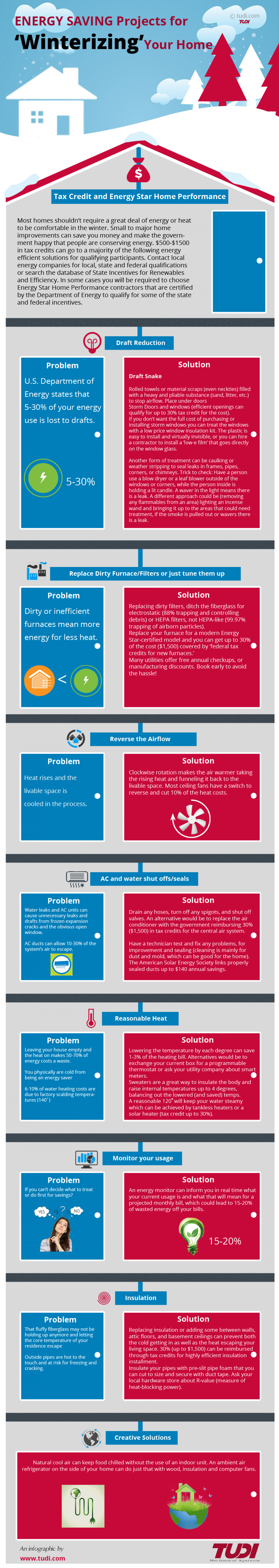 Energy Saving Projects to Winterize Your Home Infographic