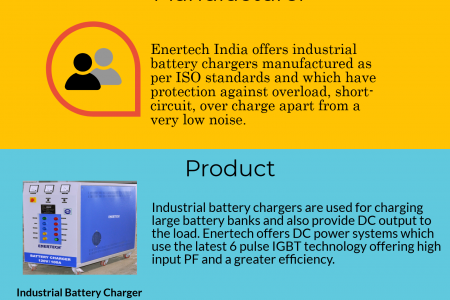 Enertech is Best Electrical Vehicle Charger Manufacturer Infographic