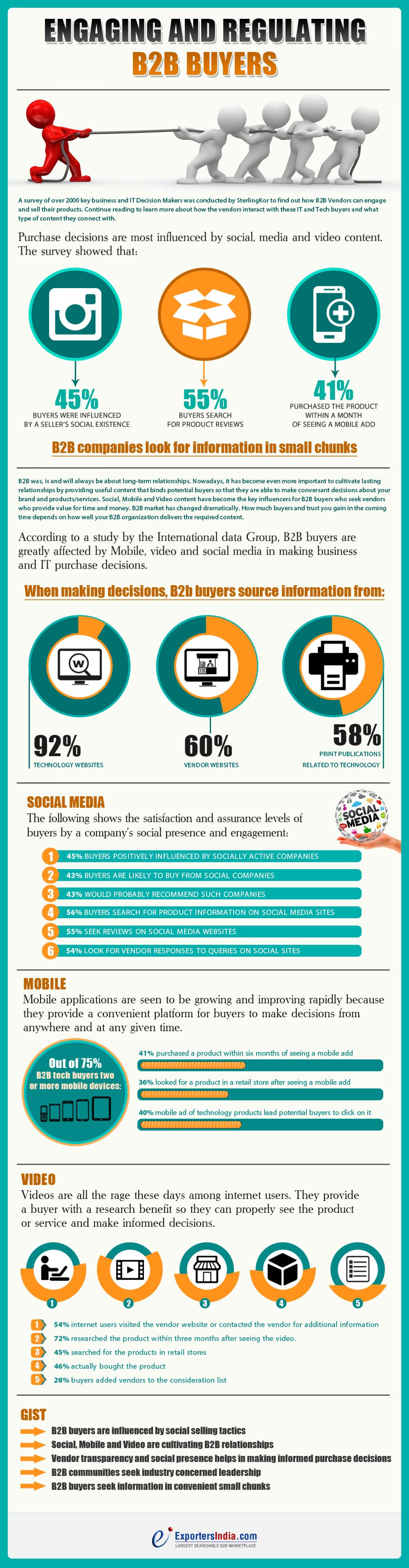 Engaging and Regulating B2b Buyers Infographic