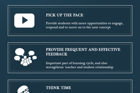 Engaging Students Infographic