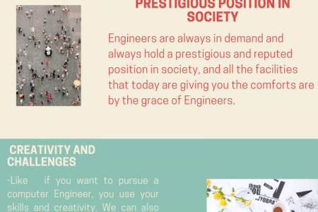 Engineer Trending Career Infographic