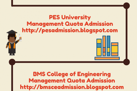 Engineering Admission in Bangalore Infographic
