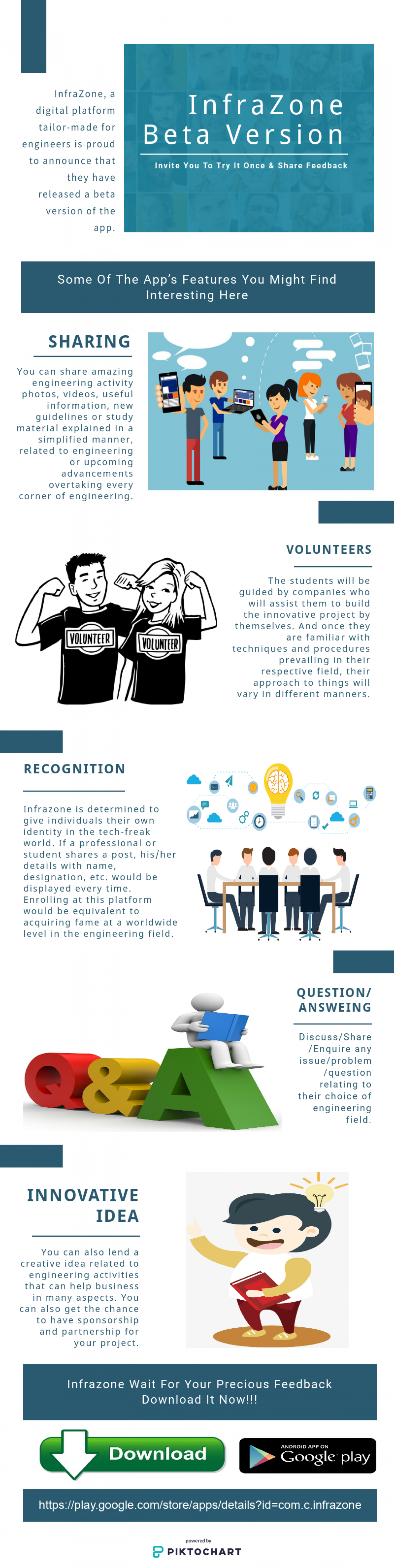 Engineering Online Community Infographic
