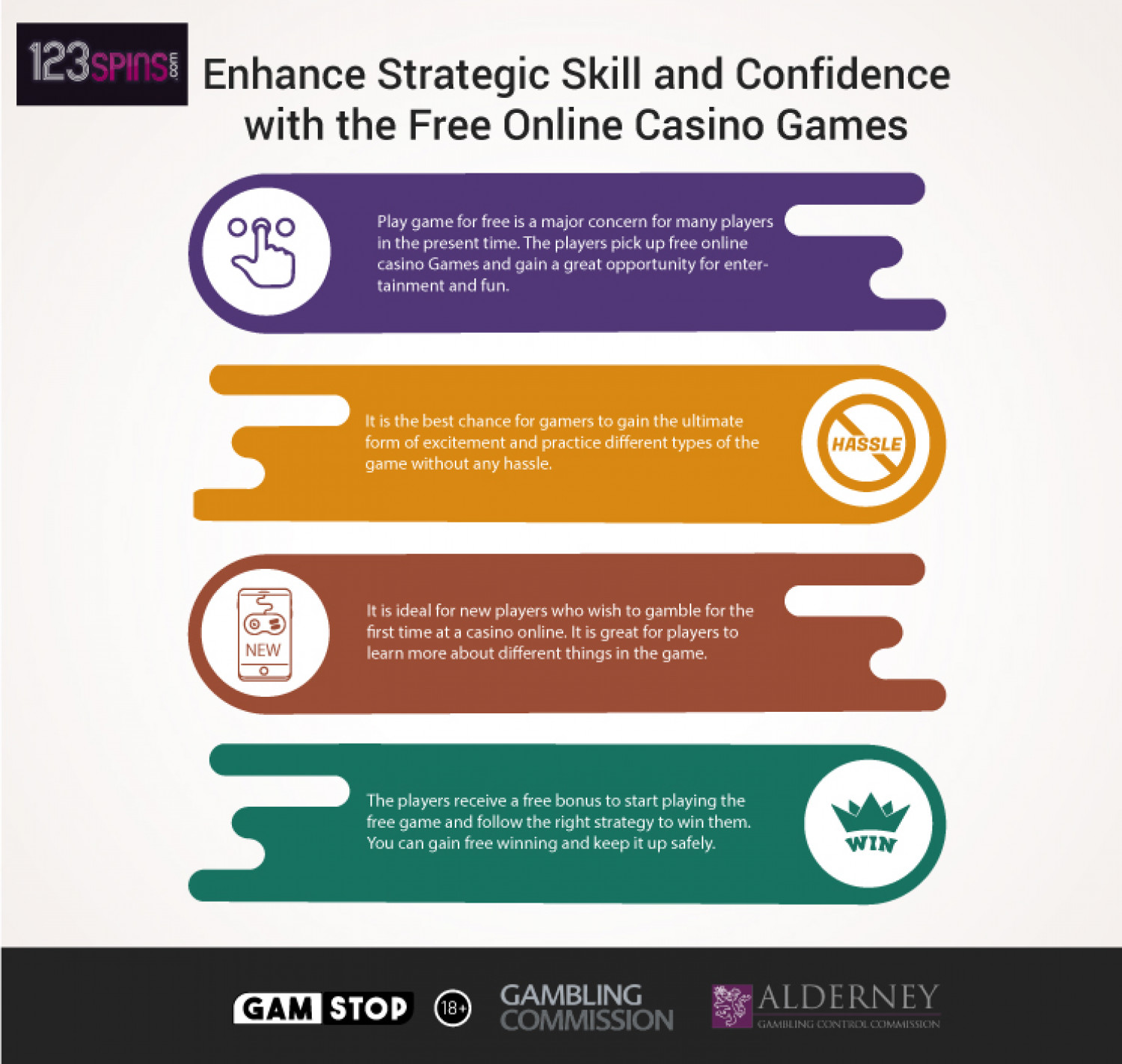 Enhance Strategic Skill and Confidence with the Free Online Casino Games Infographic