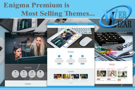 Enigma The Most Selling WordPress Theme  Infographic