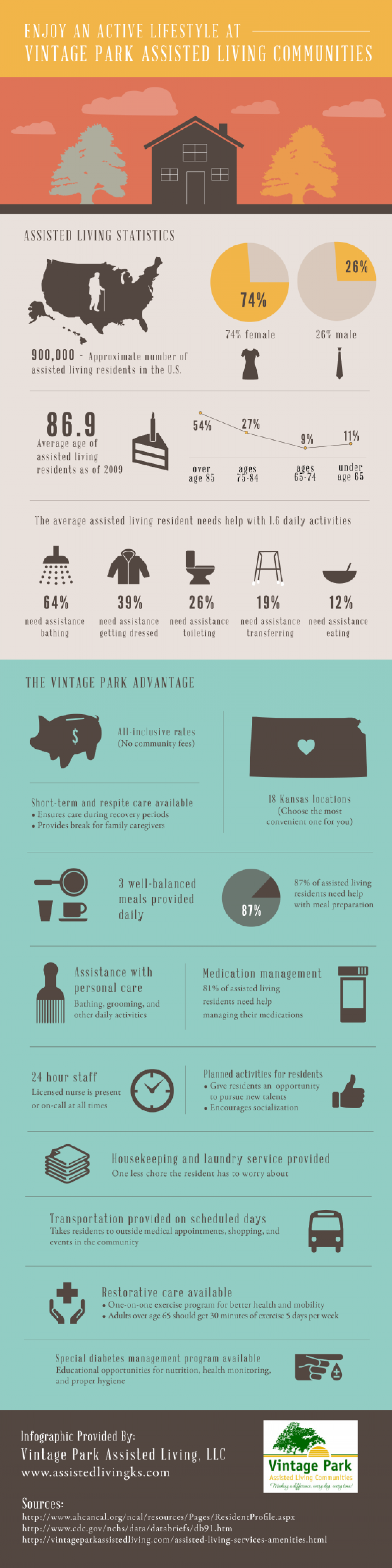 Enjoy An Active Lifestyle Infographic