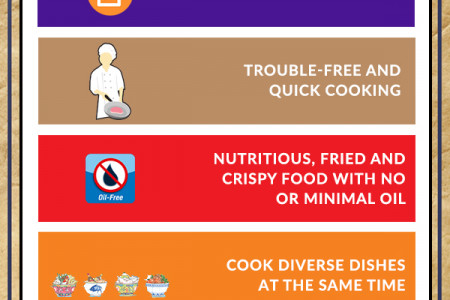 Enjoy Healthier & Tastier Snacks In A Flash Infographic